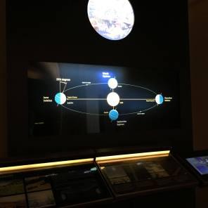 Earth's rotation