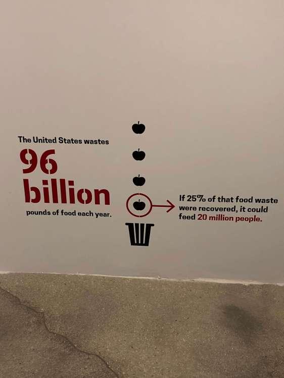 Waste management awareness