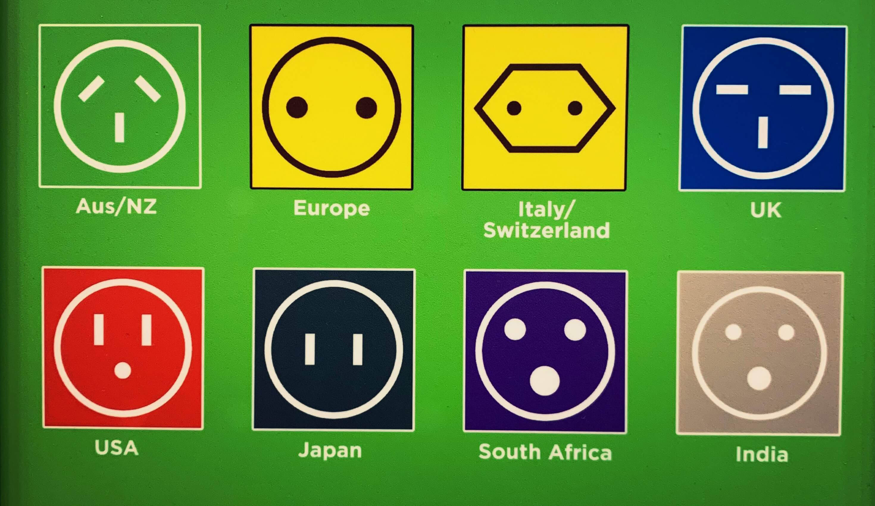 International travel adapters guide